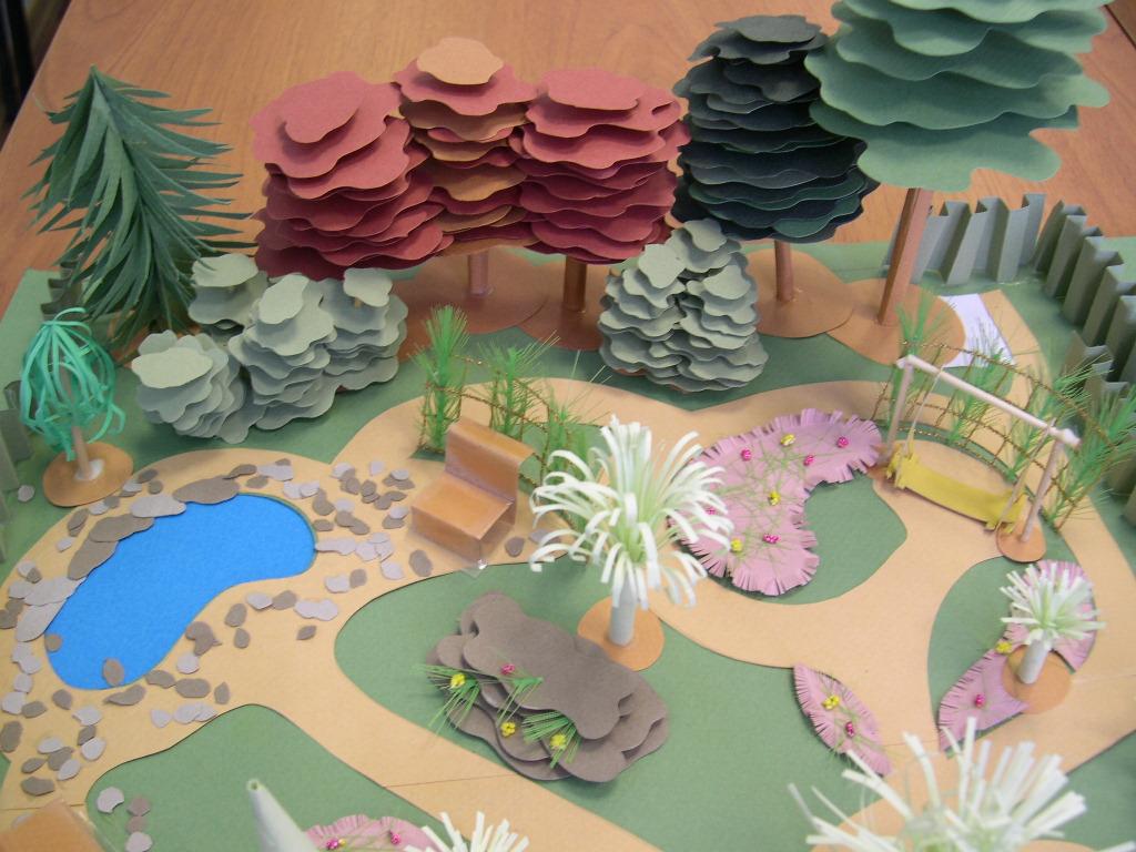 Курсы ландшафтного дизайна для начинающих: проект участка на курсах