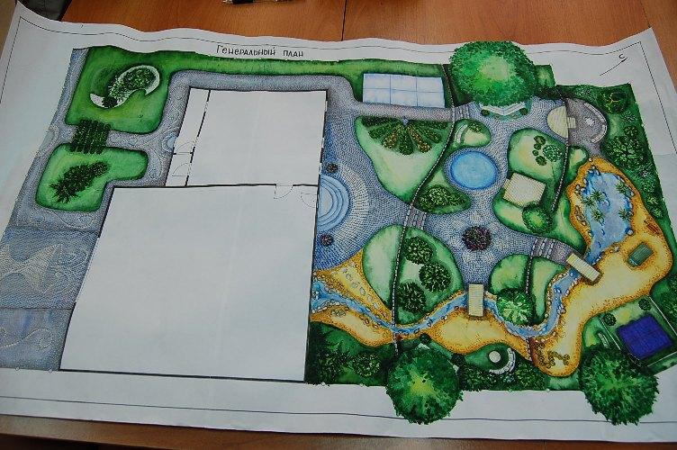 Обучение дизайну ландшафта